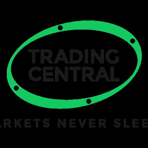 Trading Central 中文频道