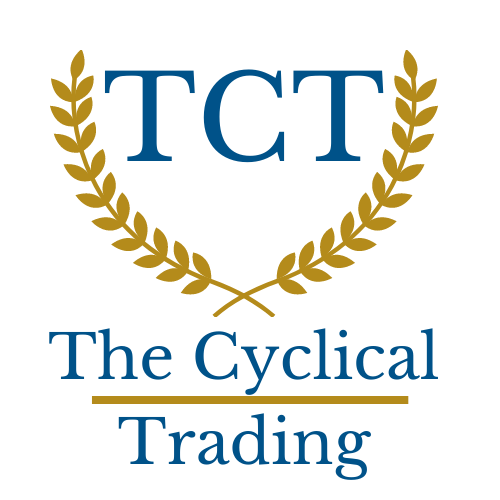 TheCyclicalTrading