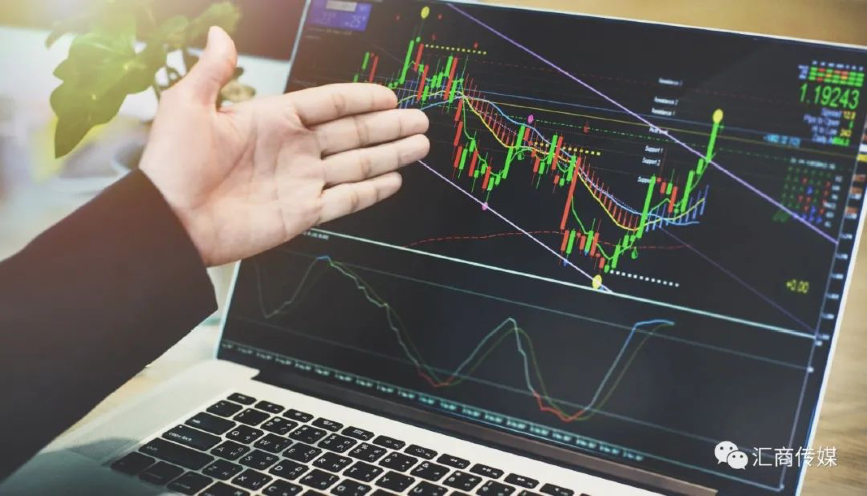 3 Minutes to Understand the Simplest Trading Strategy (1) – Weekly High-low Breakout Method