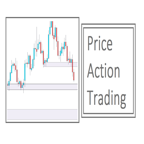 #PriceAction#