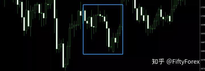 指标 平均线 技术指标 信号 价格 趋势