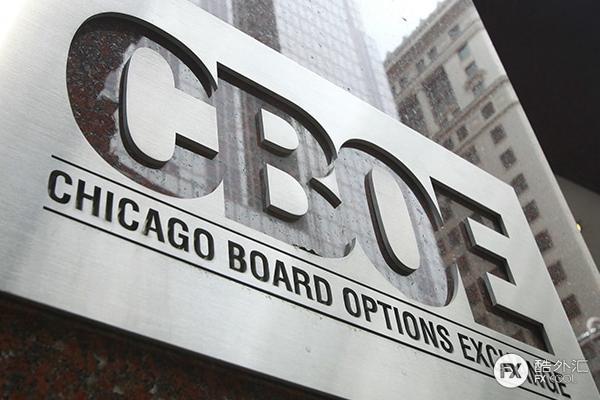 交易量 期权 外汇市场 芝加哥 交易所 数据
