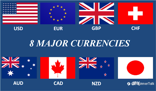 What Is Traded In Forex?