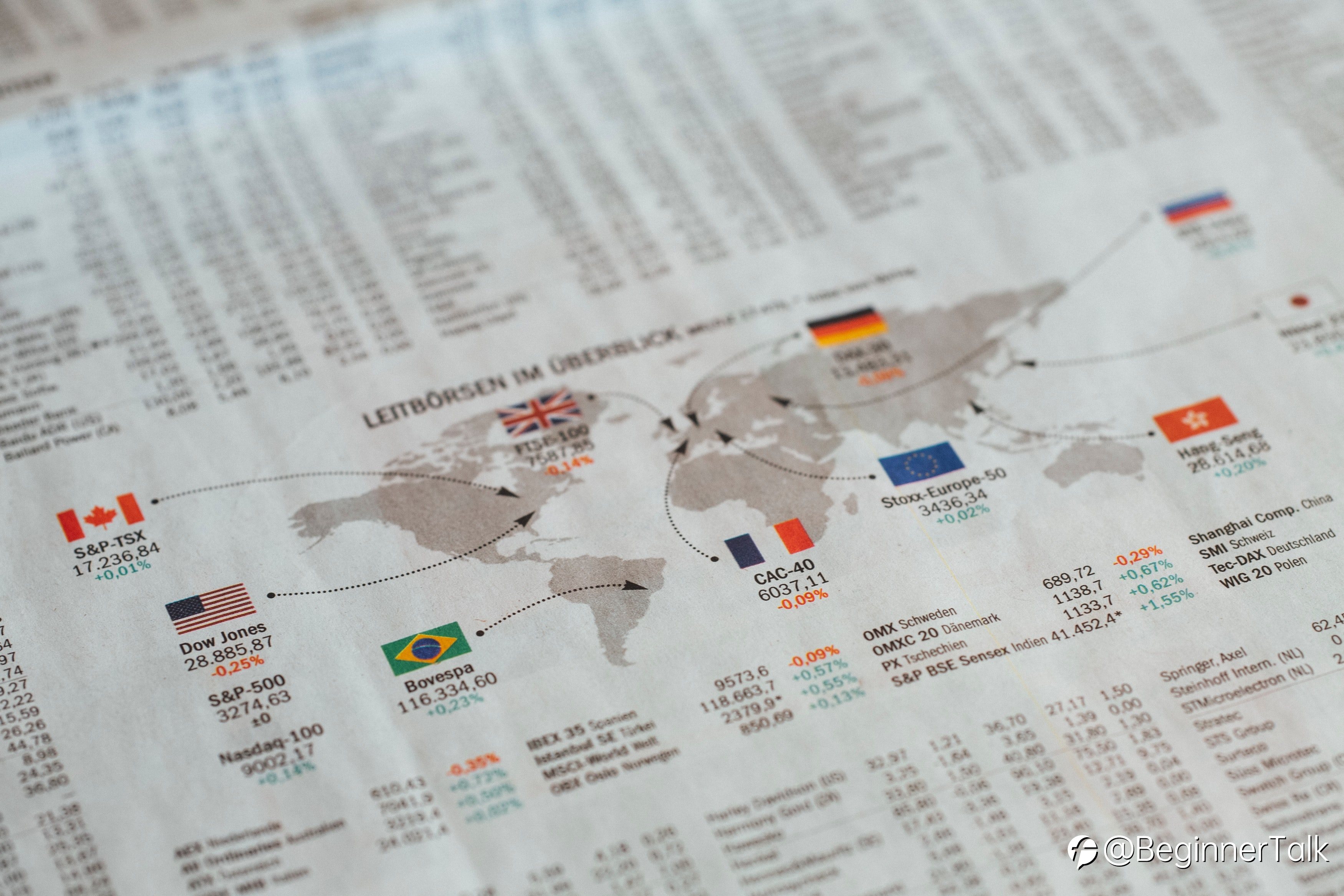 History of Retail Forex Trading