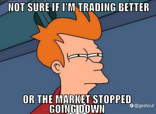 The trading process-my opinion