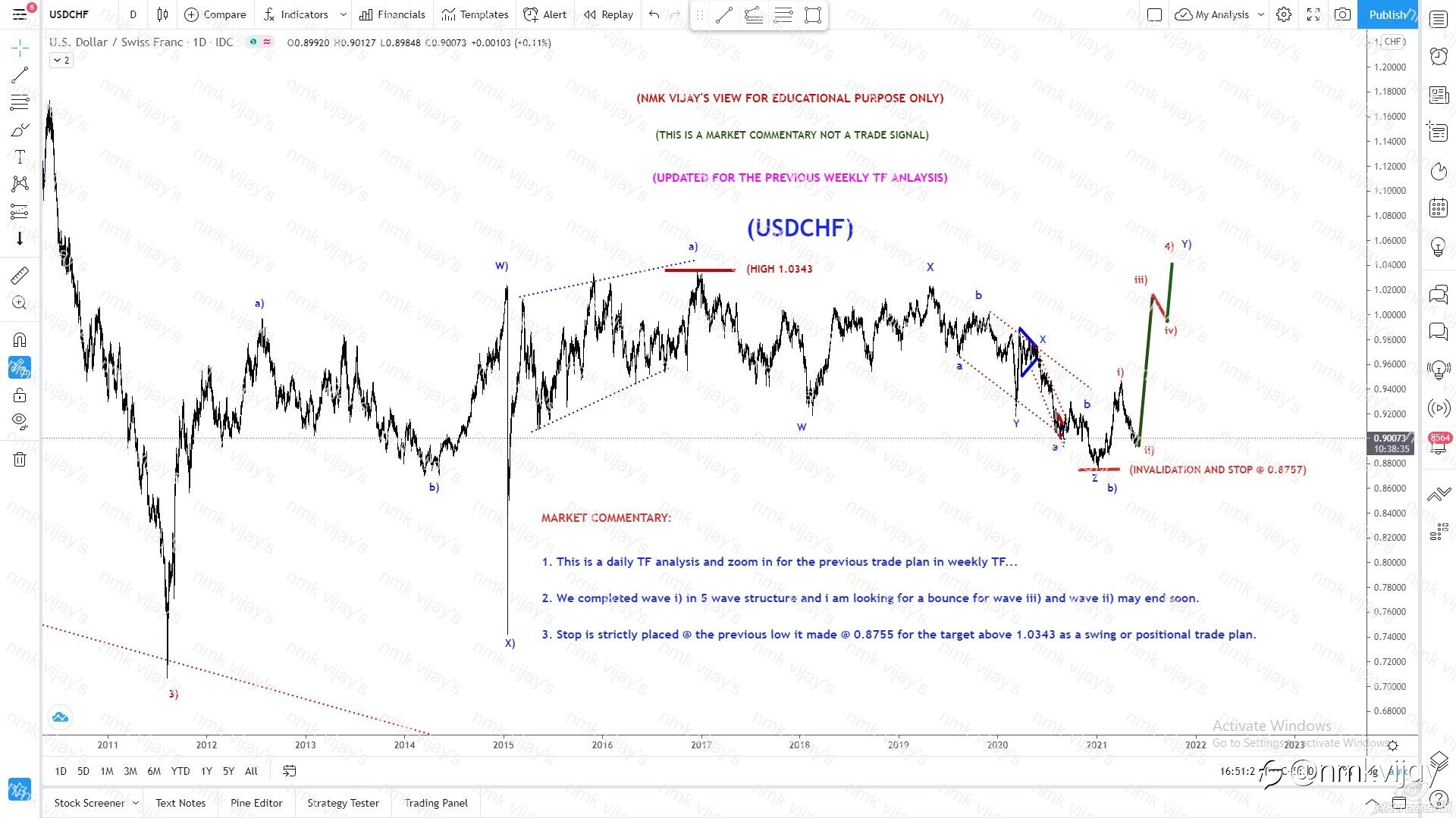 USDCHF-Weekly and Daily analysis to confirm C) of Y) of 4) will break 1.0343 previous high?