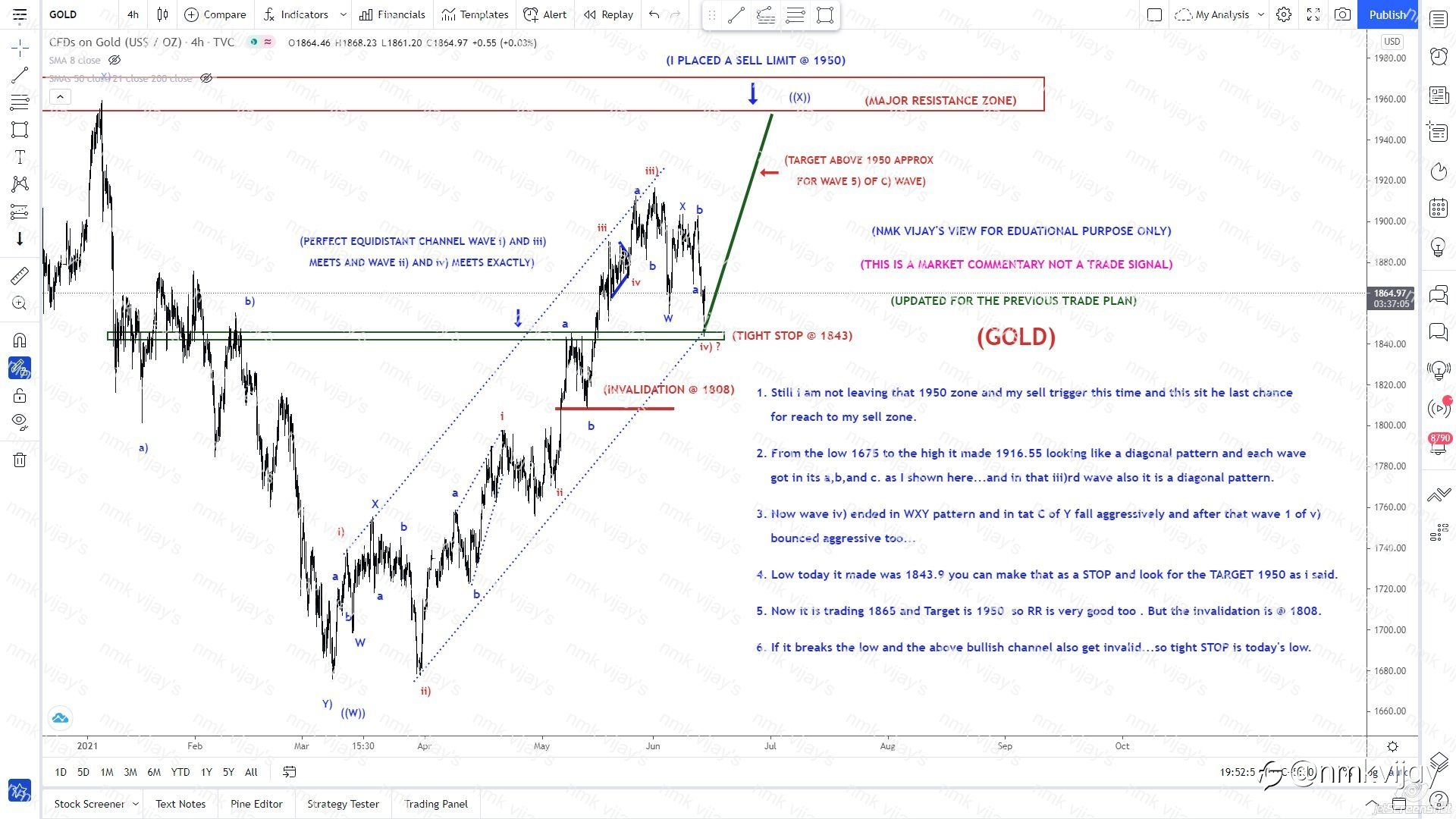 GOLD-Still valid my 1950 zone...and this could be a last chance?