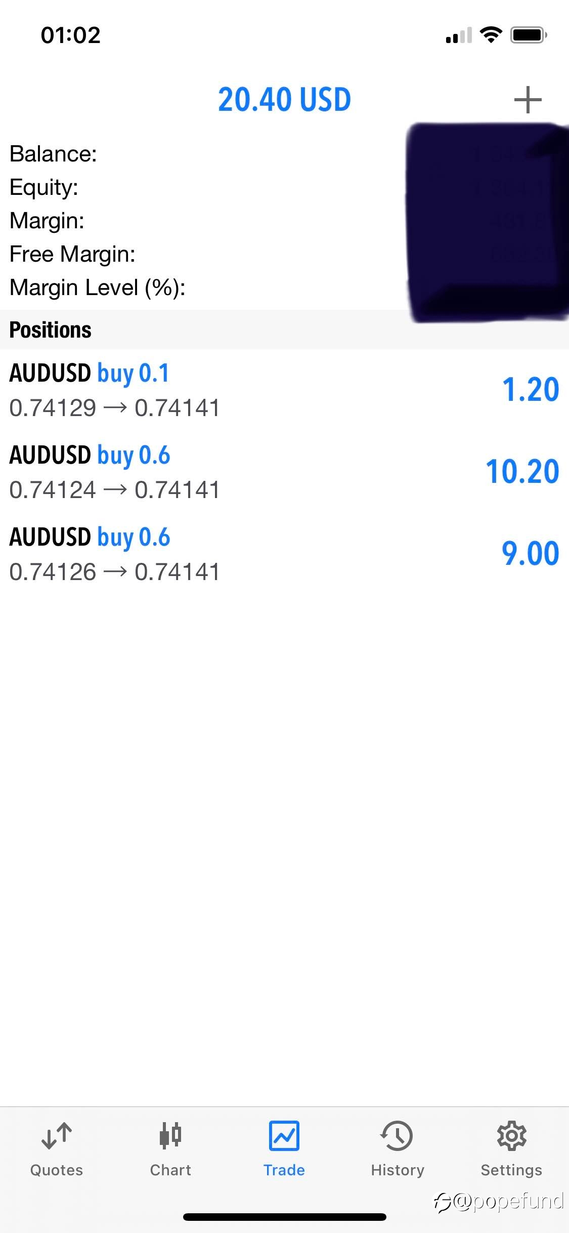 AUSSIE Longs, last strike for the past exhausting week, really need a good rest…