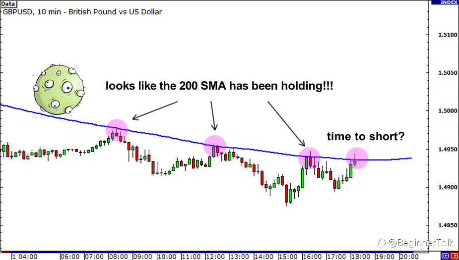 Why You Should Look at Multiple Time Frames When Trading Forex
