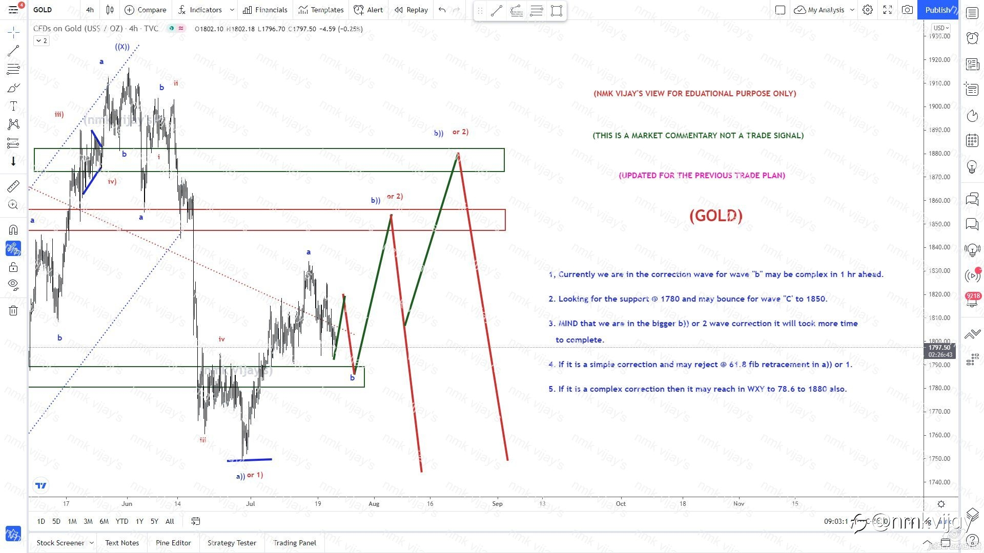 GOLD-Doing correction for b)) or 2) will took more time ...