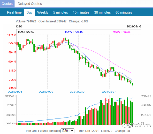 ASX end of day trading review 16 09 2021