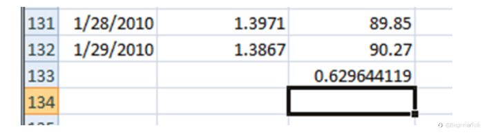 How To Calculate Currency Correlations With Excel
