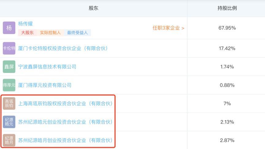 华为 伦特 生态 企业 软件 鲲鹏