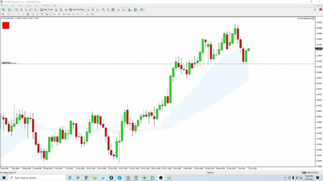 How to Trade EUR/USD in 2021: Best Strategy? [[1,#tradingskill#,10001095]][[1,#NewTraders#,10001315]][[1,#BeginnerTrader#,10003946]][[2,#EUR/USD#,EUR/USD]]